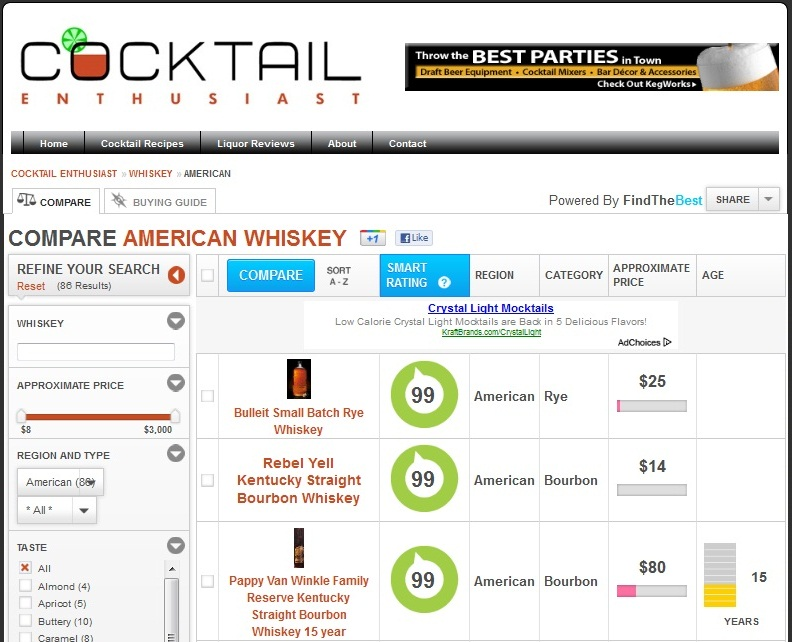 compare whiskey - whiskey guide