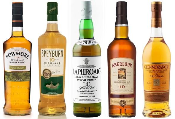 best scotch under $40